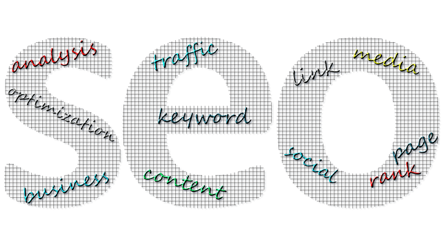 seo local - SEO Marketing