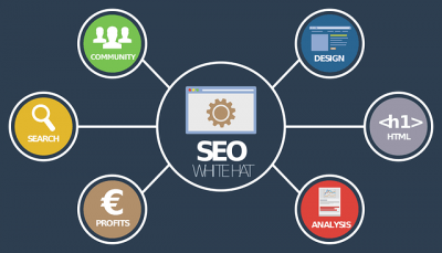 seo marketing e1558795755612 - SEO Marketing